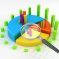 L'analisi di mercato aiuta a capire se i clienti sono interessati ad un prodotto Quando si intraprende un'attività commerciale di qualsiasi tipo, sia essa online, quindi un blog, o sia […]